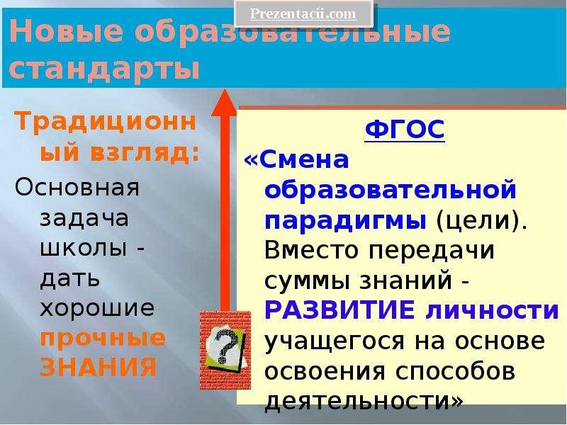 Презентация Новые образовательные стандарты