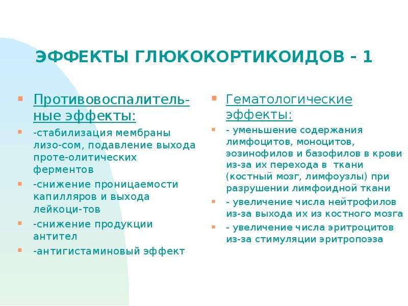 ЭФФЕКТЫ ГЛЮКОКОРТИКОИДОВ - 1 Противовоспалитель-ные эффекты: -стабилизация мембраны лизо-сом, подавл