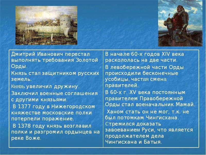 Москва центр борьбы с ордынским игом, слайд 5