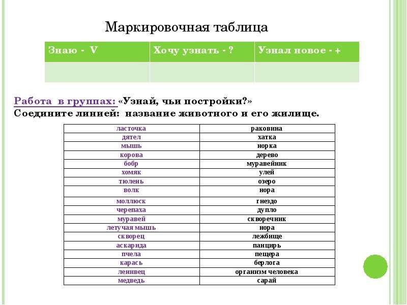 Маркировочная таблица Маркировочная таблица