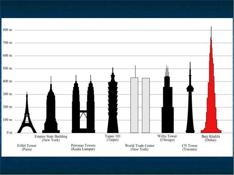 a brief history and description of the empire state building in new york The empire state building description the history of the building is sky scraper in new york city the empire state building was based upon.