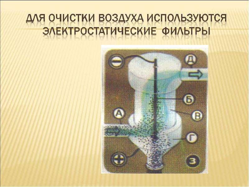 Электризация в природе и в жизни, слайд 14