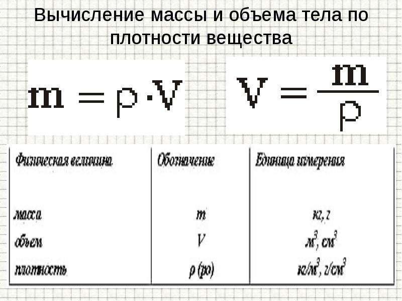 Масса Плотность вещества, слайд 13
