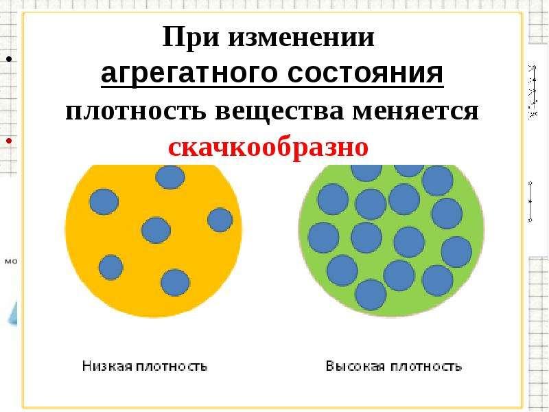 Плотность вещества зависит: от массы атомов, из которых оно состоит, и от плотности упаковки атомов