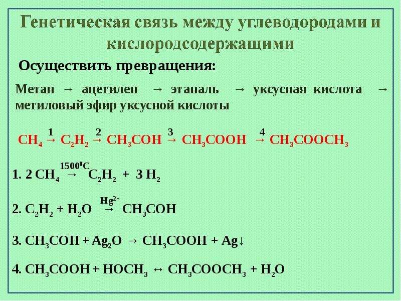 Органические цепочки по кислородсодержащим соединениям