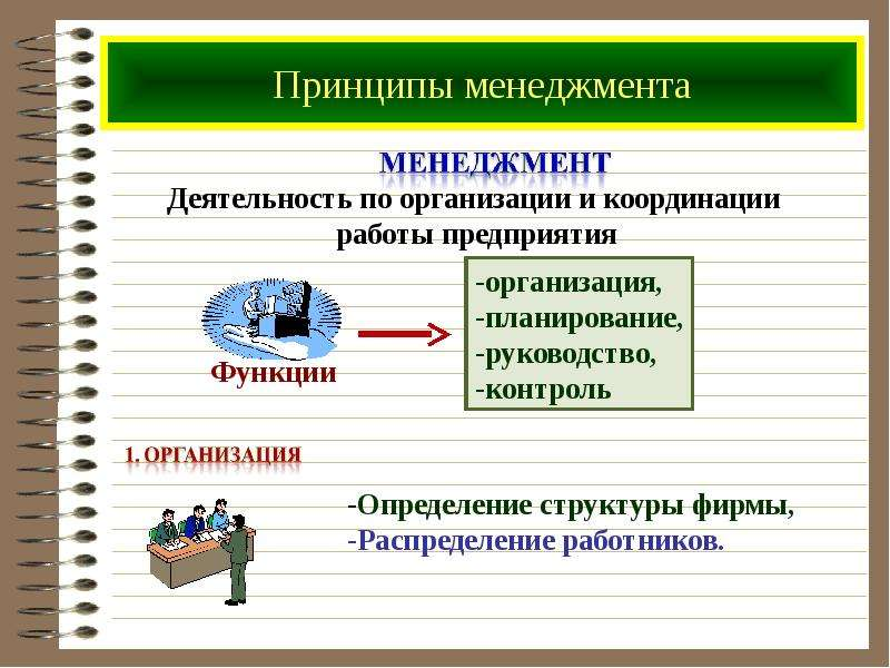 Принципы менеджмента