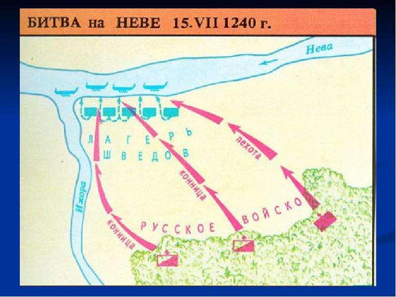 Борьба Руси с западными завоевателями, слайд 13