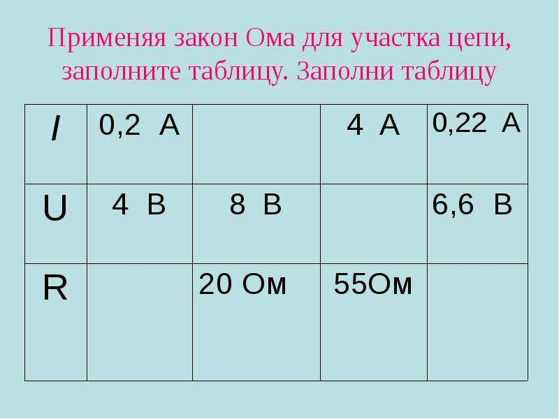 Применяя закон Ома для участка цепи, заполните таблицу. Заполни таблицу