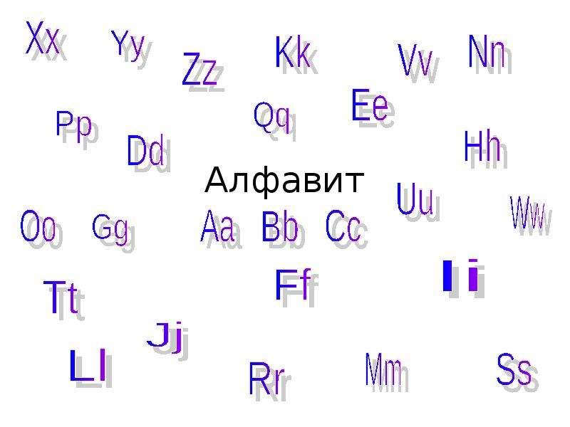 Презентация Английский алфавит