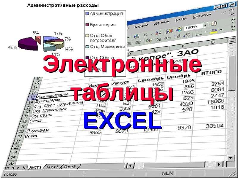 Excel электронные шпаргалка таблицы