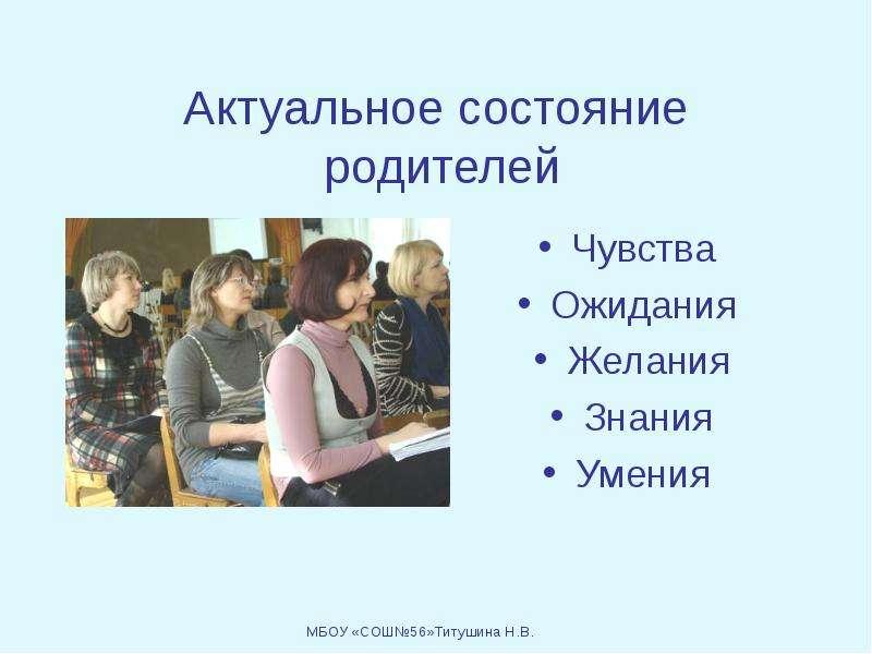Актуальное состояние родителей Чувства Ожидания Желания Знания Умения