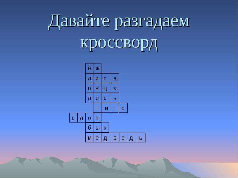 """К рассказу Толстого """"Лев и собачка"""""""