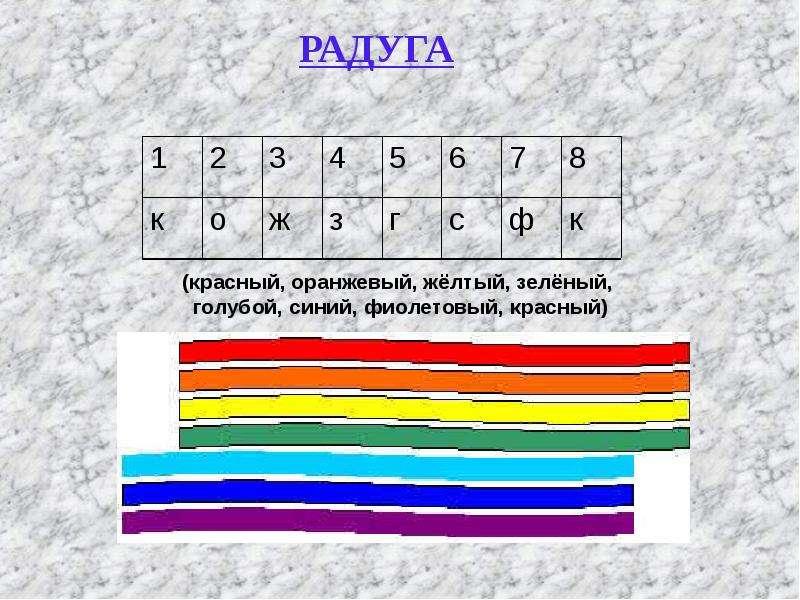 (красный, оранжевый, жёлтый, зелёный, голубой, синий, фиолетовый, красный)