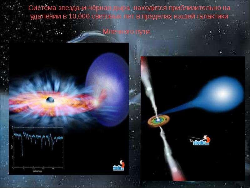 Система звезда-и-чёрная дыра находится приблизительно на удалении в 10,000 световых лет в пределах н