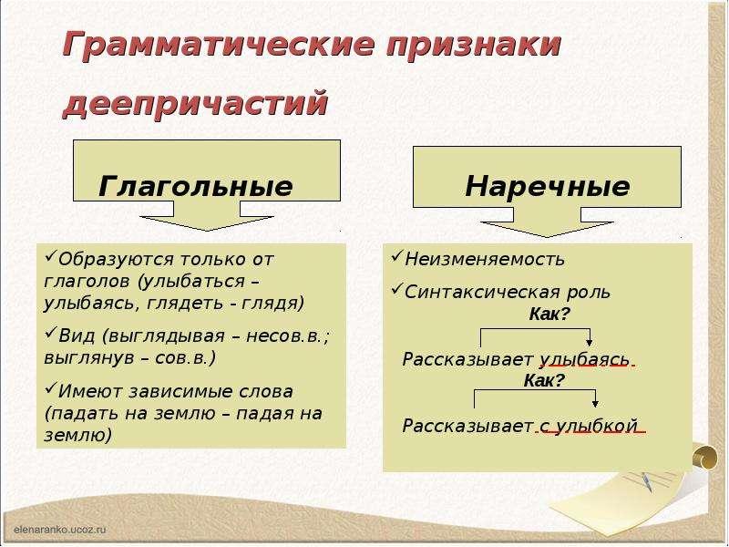 Деепричастие как часть речи и форма глагола, слайд 10