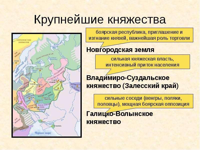 галицко волынское княжество 12-15 века термобелья Термобелье