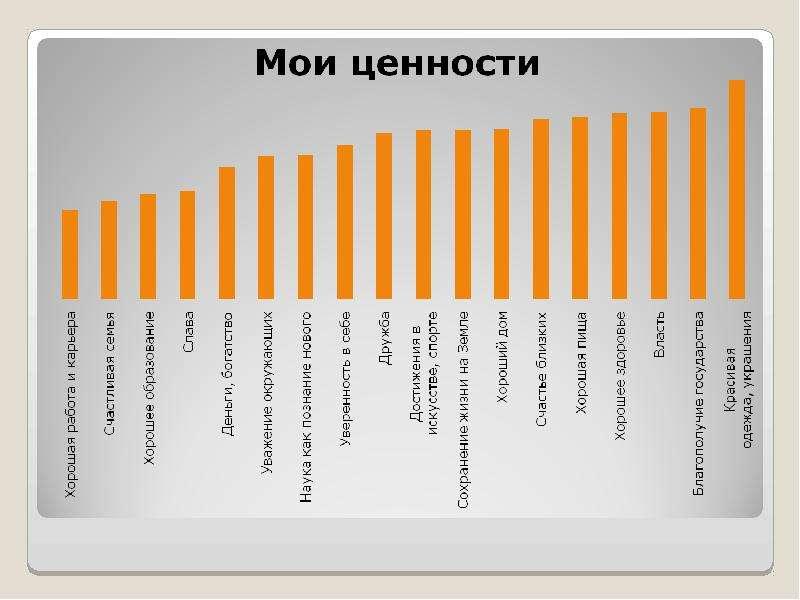 Перспективные профессии и ориентация учащихся, слайд 2