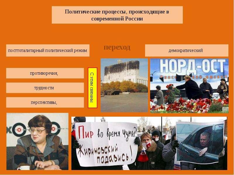 более Политический режим современной россии когда повзрослел