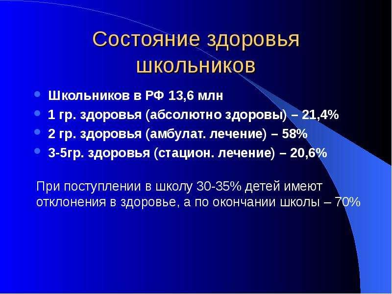 Состояние здоровья школьников Школьников в РФ 13,6 млн 1 гр. здоровья (абсолютно здоровы) – 21,4% 2