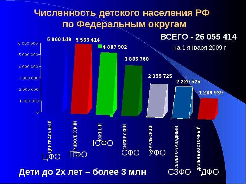 Человек и промышленное загрязнение, слайд 23