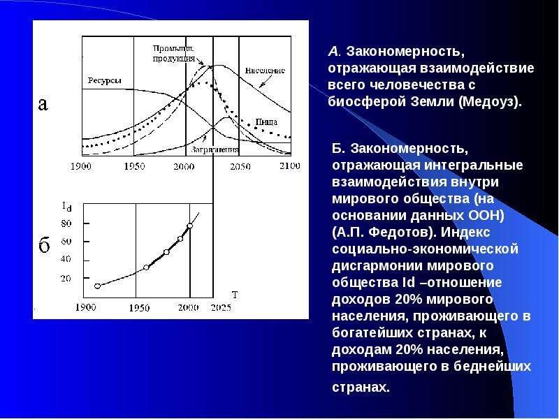 Человек и промышленное загрязнение, слайд 43