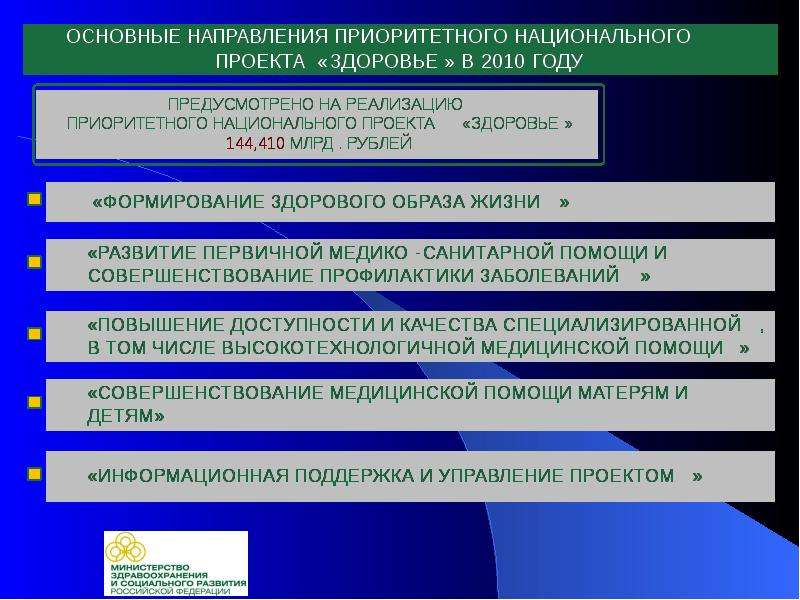 Человек и промышленное загрязнение, слайд 6