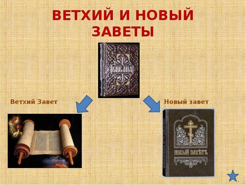 картинки к презентации ветхий завет заявил, что всему