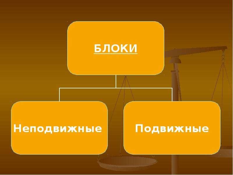Применение закона рычага к блоку, рис. 6