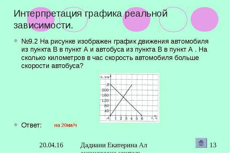 Интерпретация графика реальной зависимости. №9. 2 На рисунке изображен график движения автомобиля из