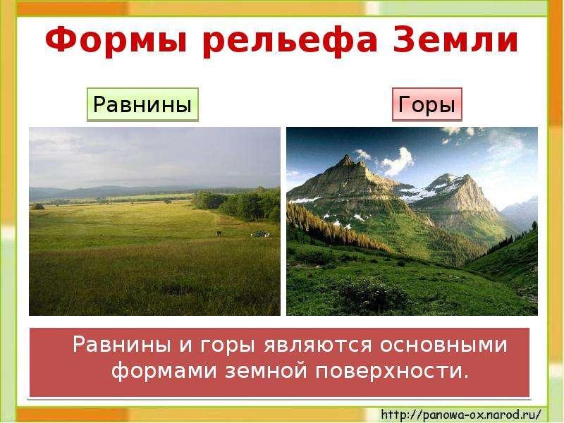 Формы рельефа Земли Равнины и горы являются основными формами земной поверхности.