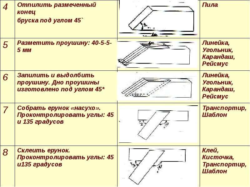 Изготовление столярного ерунка, слайд 7