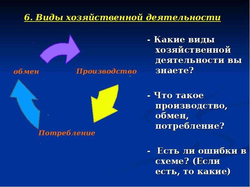 6. Виды хозяйственной деятельности - Какие виды хозяйственной деятельности вы знаете? - Что такое пр
