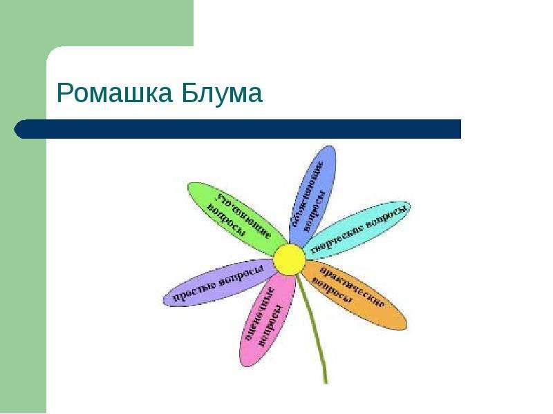 Формирование навыков смыслового чтения, слайд 8