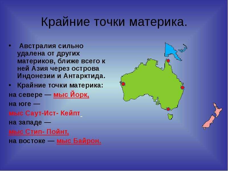 Крайние точки материка. Австралия сильно удалена от других материков, ближе всего к ней Азия через о