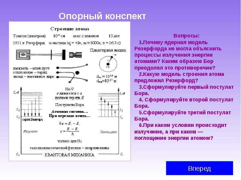 Строение атомного ядра конспект