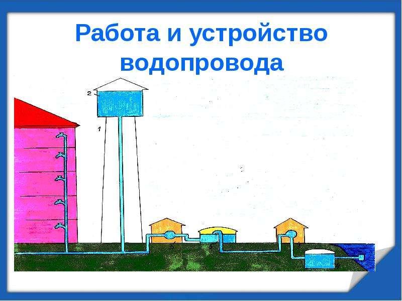 Работа и устройство водопровода