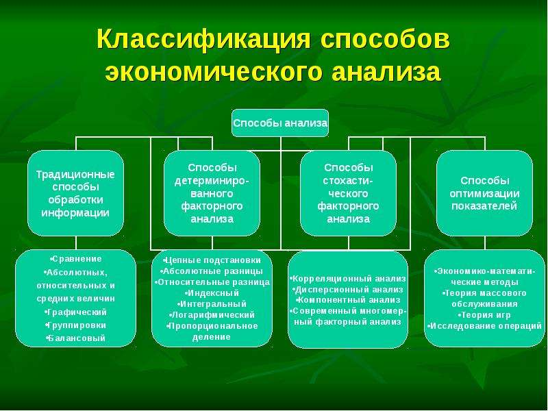 теория экономического анализа решебник