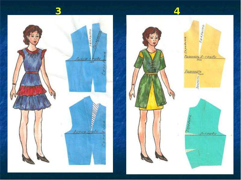 Как сделать модель одежды