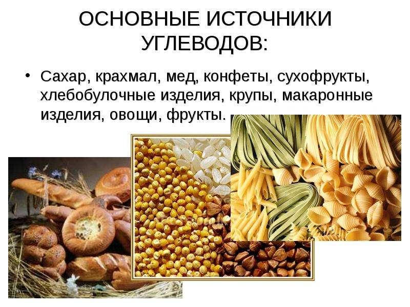 ОСНОВНЫЕ ИСТОЧНИКИ УГЛЕВОДОВ: Сахар, крахмал, мед, конфеты, сухофрукты, хлебобулочные изделия, крупы