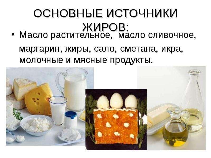 ОСНОВНЫЕ ИСТОЧНИКИ ЖИРОВ: Масло растительное, масло сливочное, маргарин, жиры, сало, сметана, икра,