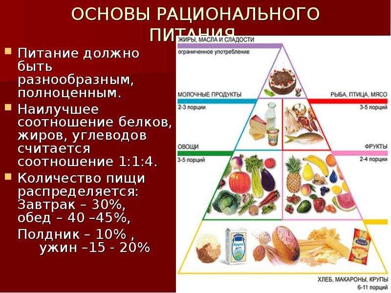 Быстрые углеводы и диета