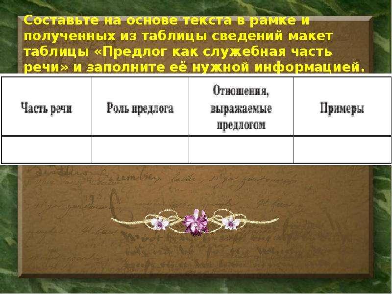 Составьте на основе текста в рамке и полученных из таблицы сведений макет таблицы «Предлог как служе