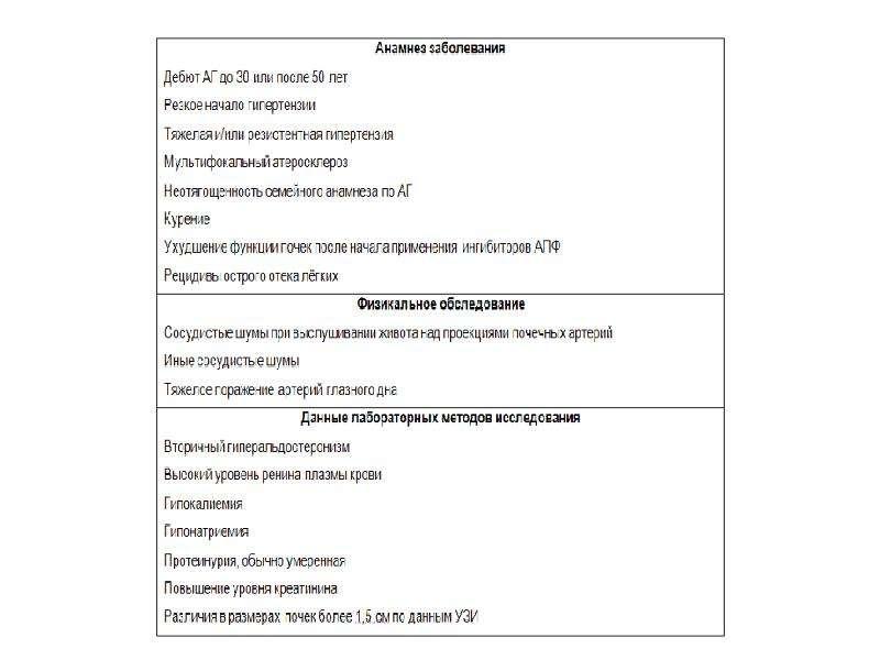 Вазоренальная артериальная гипертензия, рис. 12
