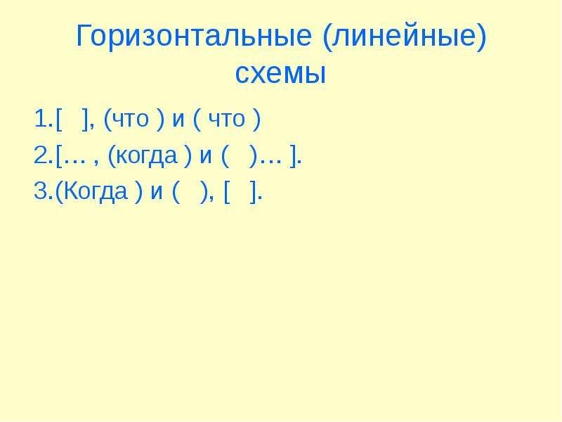 Горизонтальные (линейные) схемы 1. [ ], (что ) и ( что ) 2. [… , (когда ) и ( )… ]. 3. (Когда ) и (