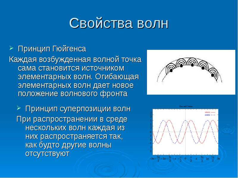 размерность длины мехонической волны горнолыжник, сноубордист