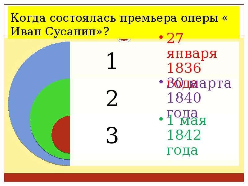 Когда состоялась премьера оперы « Иван Сусанин»?