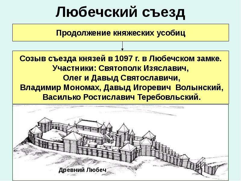 Любечский съезд