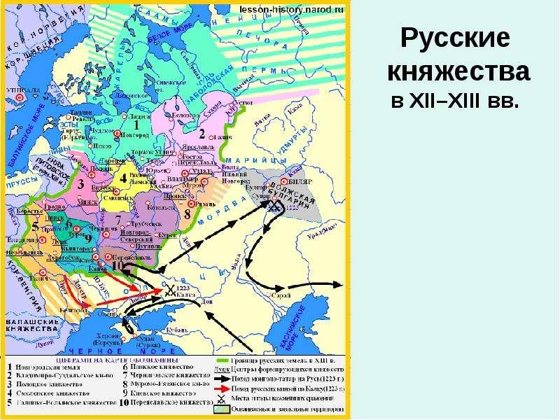 Переход Руси к раздробленности, слайд 8