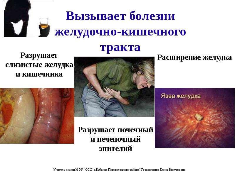 Вызывает болезни желудочно-кишечного тракта