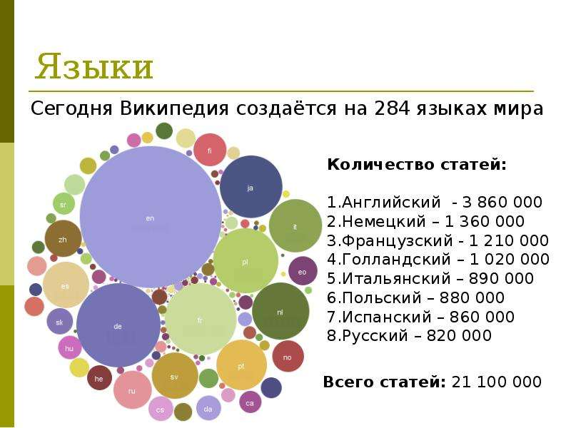Hypertext Markup Language  Wikipédia